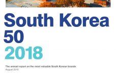 2018年韩国最有价值品牌50强_000001.jpg
