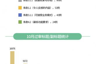 2018年10月App-Store大数据-1.png