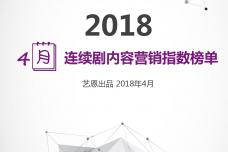 2018年4月连续剧内容营销指数榜单_000001.png