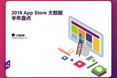 2018年AppStore大数据_000001.png