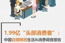 2019年中国白领网民生活消费报告_000001.jpg