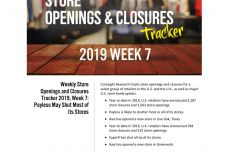 2019年第七周美国零售业开店与关店监测数据_000001.jpg