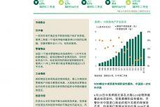 2019年第二季度中国房地产市场报告_000001.jpg