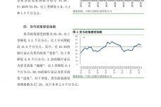 2019年第二季度银行家问卷调查报告_000002.jpg
