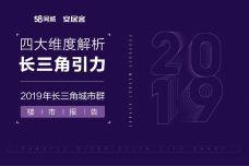 2019年长三角城市群楼市报告_000001.jpg