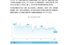 2019年1月中国新经济指数_000001.jpg