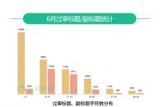2019年6月移动推广行情数据报告.png