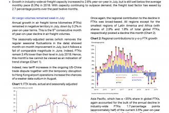 2019年7月全球航空货运市场数据分析_000001.jpg