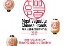 2019最具价值中国品牌100强排行榜_000001.jpg