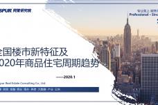 2020年商品住宅周期趋势报告_000001.png
