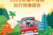 2020年端午假期出行预测报告_000001.png