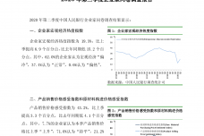 2020年第二季度企业家问卷调查报告_000001.png
