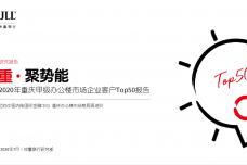 2020年重庆甲级办公楼市场企业客户Top50报告_000001.png