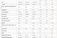 2020年1-12月进出口商品贸易方式总值表(人民币值).png