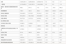 2020年1-12月进出口商品贸易方式总值表(美元值).png