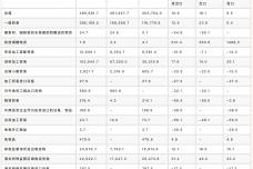 2020年12月进出口商品贸易方式总值表.png