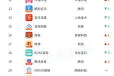 2021年01月热门应用收入排行榜Top30.jpg