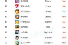 2021年2月热门游戏下载排行榜.jpg