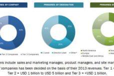 3d-printing-gases-market.jpg