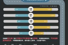 4月汽车品牌公众号洞察信息图-infographic-1-1.png