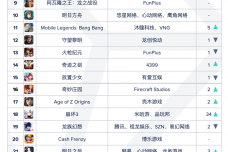 8月中国厂商应用出海收入排行榜.png