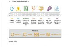 Accenture-Fig22.jpg