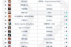 App-Annie-中国厂商应用出海收入排行榜.png