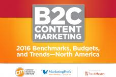CMI:2016年北美B2C内容营销标杆、预算及趋势报告_000001.png