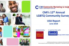 CMI-12th_LGBTQ_Community_Survey_US_Profile-0.jpg