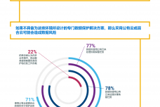 Dell-GDPI-2021-Infographic-China-CN_00.png