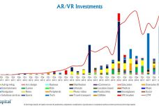 Digi-Capital-ARVR-Deals-to-Q4-2018-to-date-1024x576.jpg