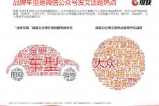 Henkuai-北京车展微信公众号热点洞察-0507_000004.png