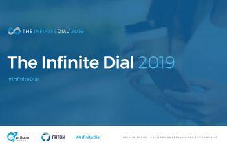 Infinite-Dial-2019-PDF-1-62.jpg
