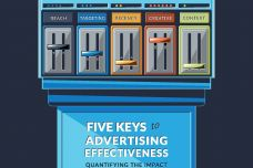 NCS_Five-Keys-to-Advertising-Effectiveness_000.jpg