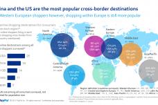 PayPalIpsos:2015年第二届全球跨境贸易报告_000007.png