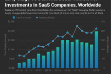 SaaS-Revisit_Global-Early-Stage-1024x827.png