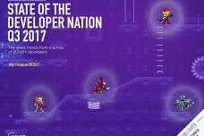 State_of_the_Developer_Nation_Q3_2017_free_report_000.jpg