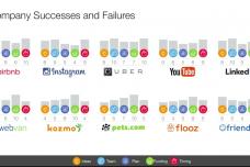 TED-Bill-Gross-screenshot.png