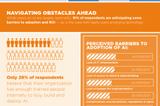 Teradata_Infographic_AI_000001.png