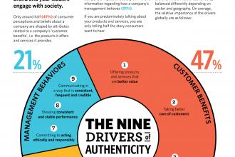 The-Power-of-Authenticity-2021-FleishmanHillard_05.png