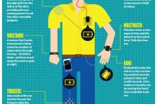 Wearable-devices-Technology.jpg