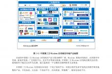 Windows应用商店市场研究报告2015_000018.png