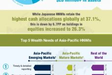 asiapacific-wealth-report-2015-infographic-1-638.jpg