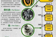 bitcoin-blackchain-infographic.jpg
