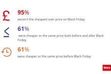 black-friday-stats_infogram.jpg