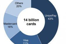 credit-card-market-share-696x855.jpg