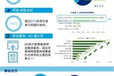 deloitte-cn-tmt-gmcs-2015-infographic-zh-1511110000.jpg