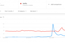 disney-plus-vs-netflix-graph.png