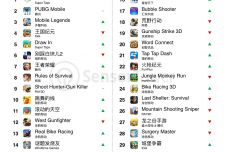 june-2018-top-30-most-downloaded-chinese-made-games-outside-china.jpg