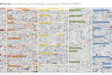 marketing_technology_landscape_2018_slide.jpg